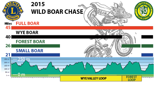 Wild Boar Chase diagram showing route profiles